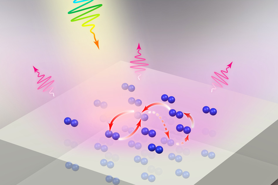 A new approach to ultrafast light pulses