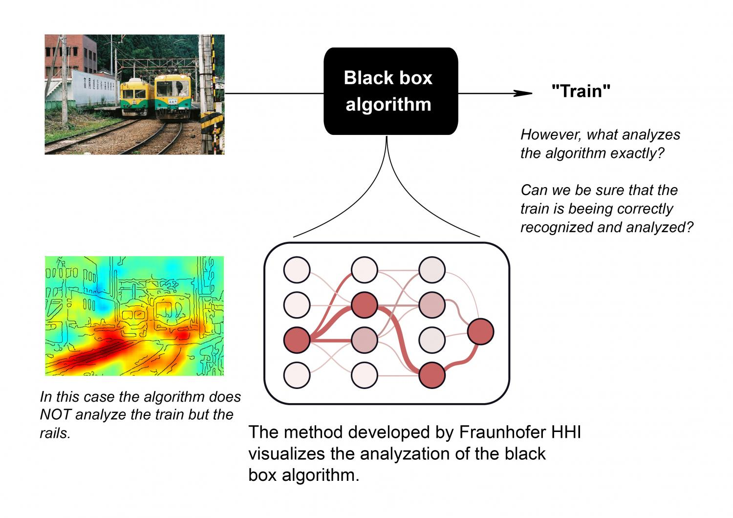 Analysis software uses algorithms to visualize complex learning analysis software uses algorithms to visualize complex learning processes ccuart Images