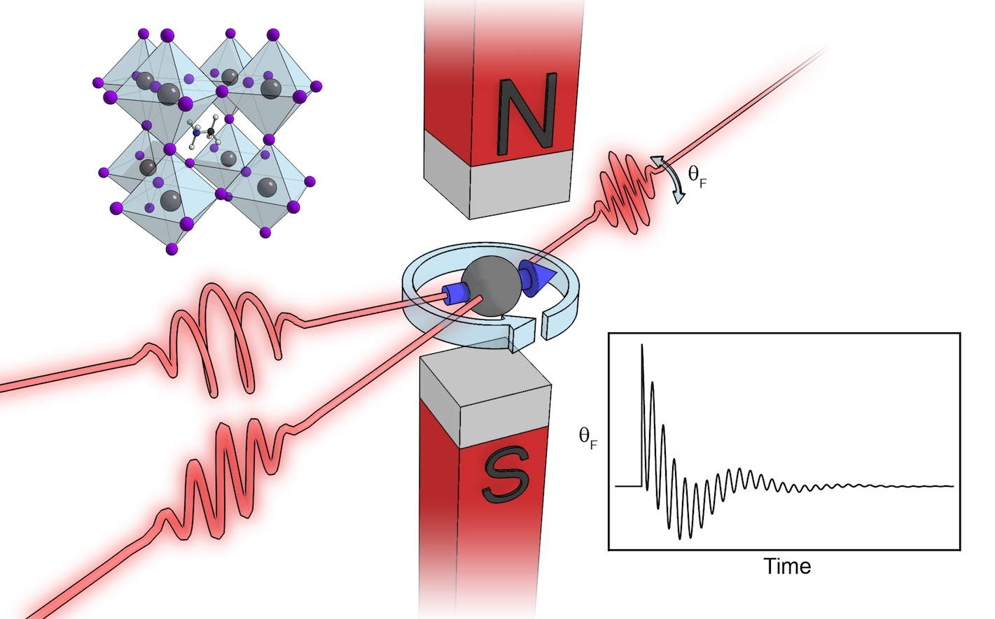 a new spin on electronics  study discovers a  u0026 39 miracle