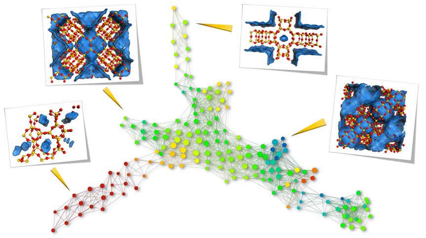 Resultado de imagen de Nanoporous Materials