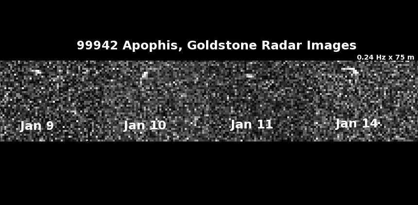 asteroid apophis has one in 100 000 chance of hitting earth expert