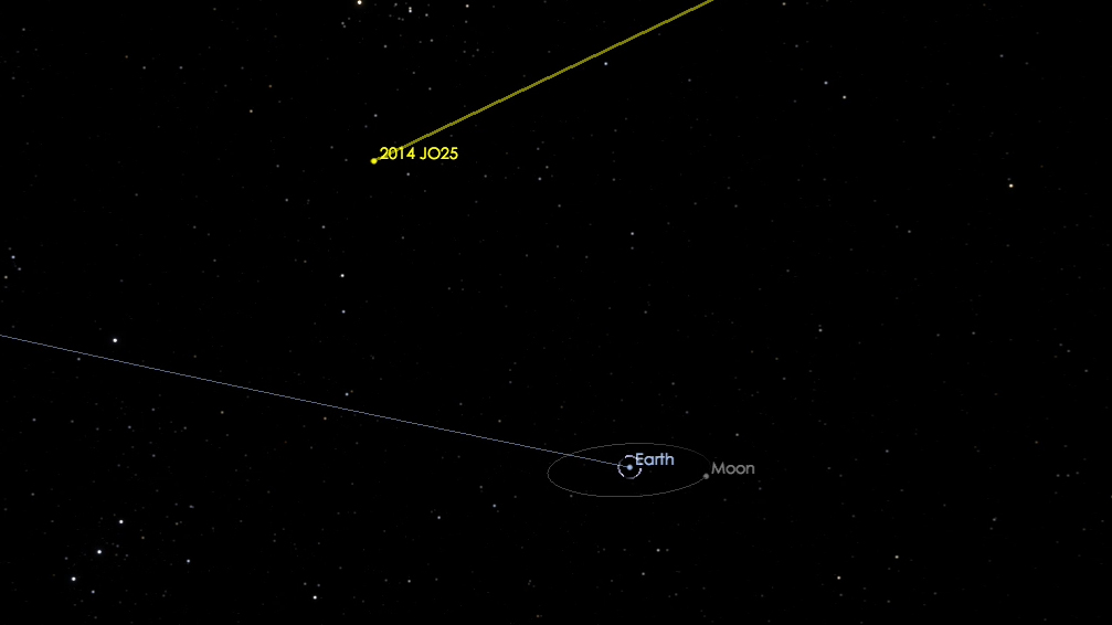 Over 2000 feet large asteroid to fly near Earth on April 19