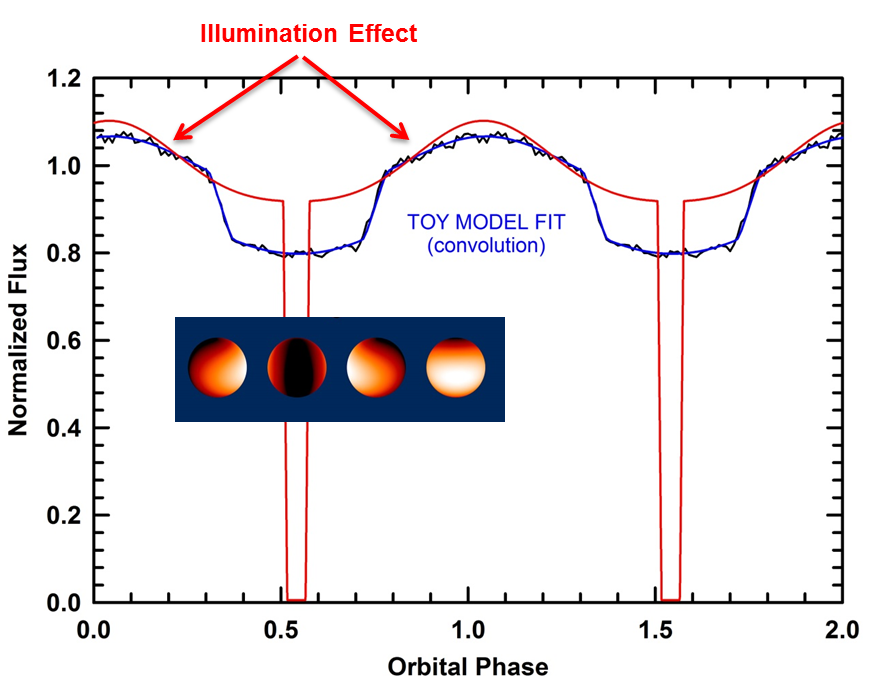 what is the ultimate fate of an isolated pulsar