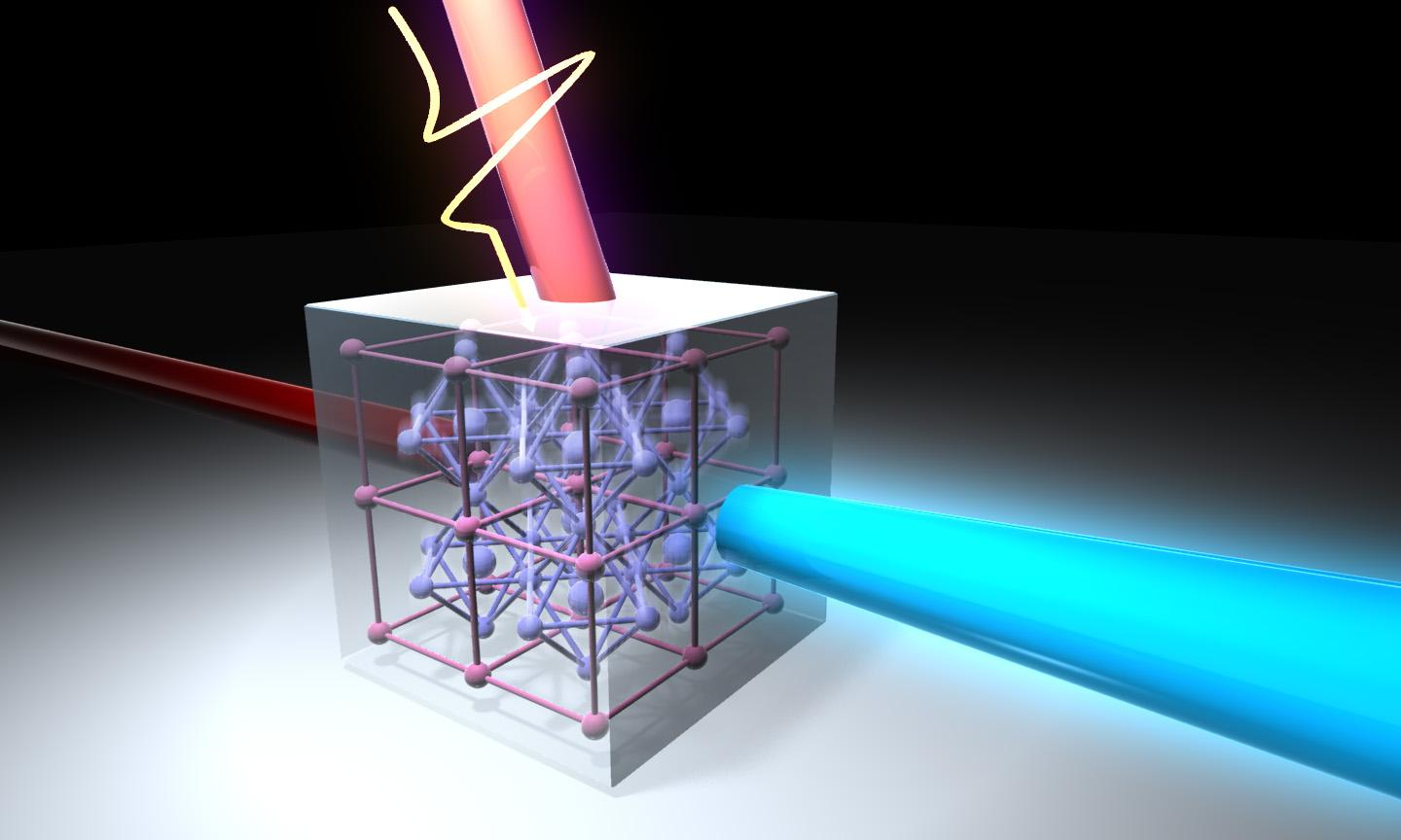 Spontaneous Symmetry Breaking >> Changing the color of laser light on the femtosecond time scale