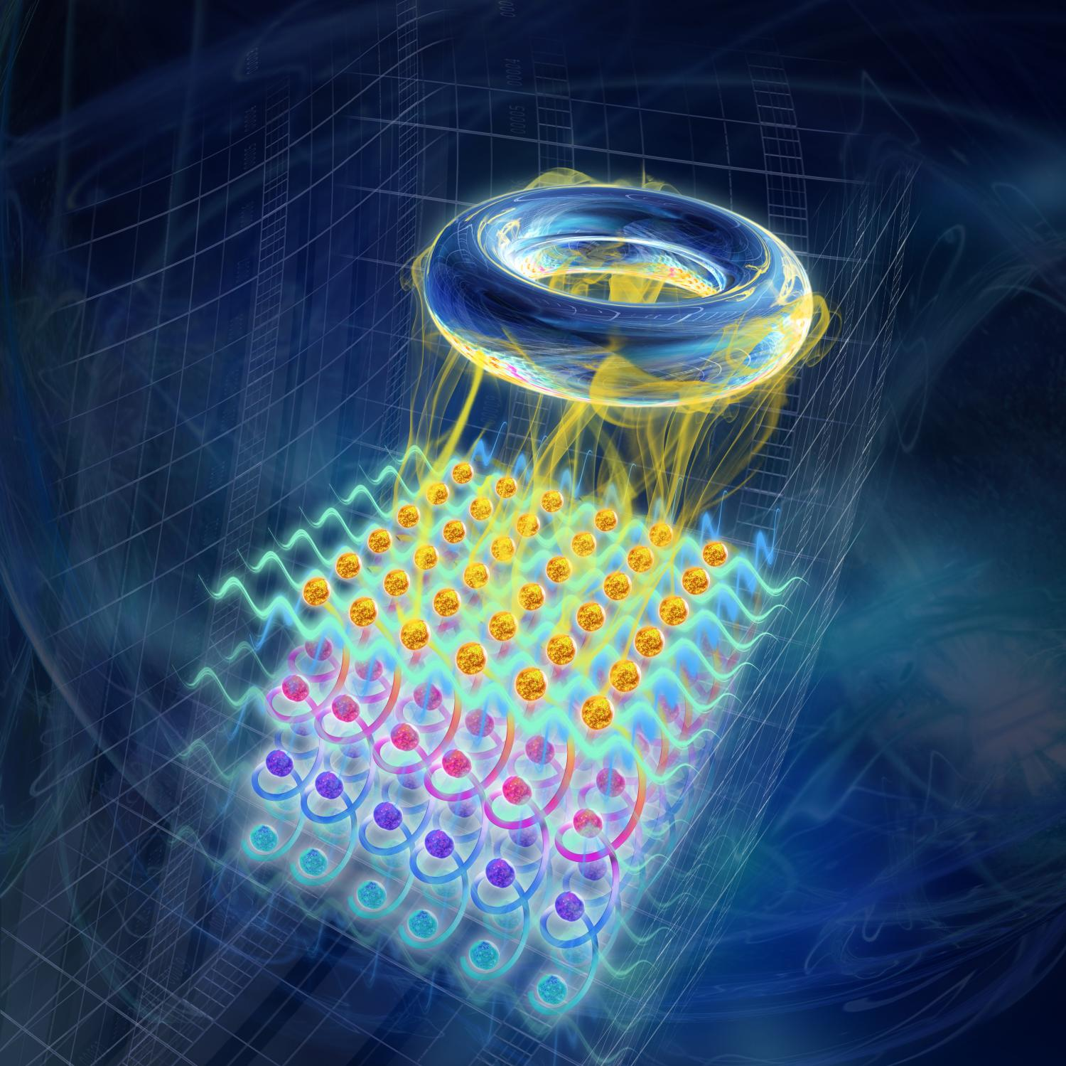How heating up a quantum system can be used as a universal probe for ...
