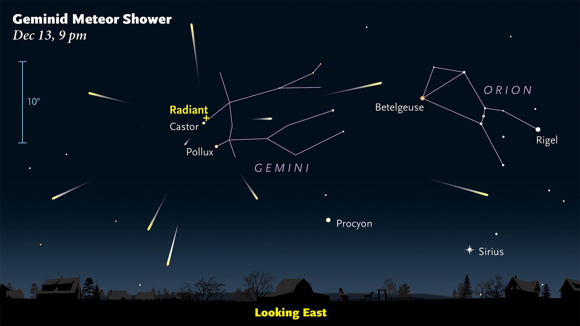 Impressive Geminid Meteors To Peak On December 13 14
