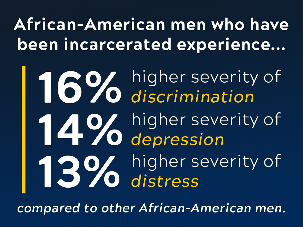 incarceration of african american males essay Incarceration of black males in the united states introduction the police and other law enforcement officers are approved by the government, state, and nearby officials to capture and restrict persons associated with law violations.