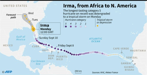 Miami awaits Hurricane Irma