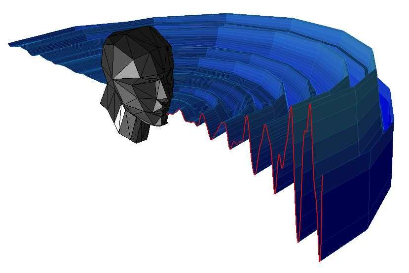 Echolocation: helping the blind see with sound » Behind the