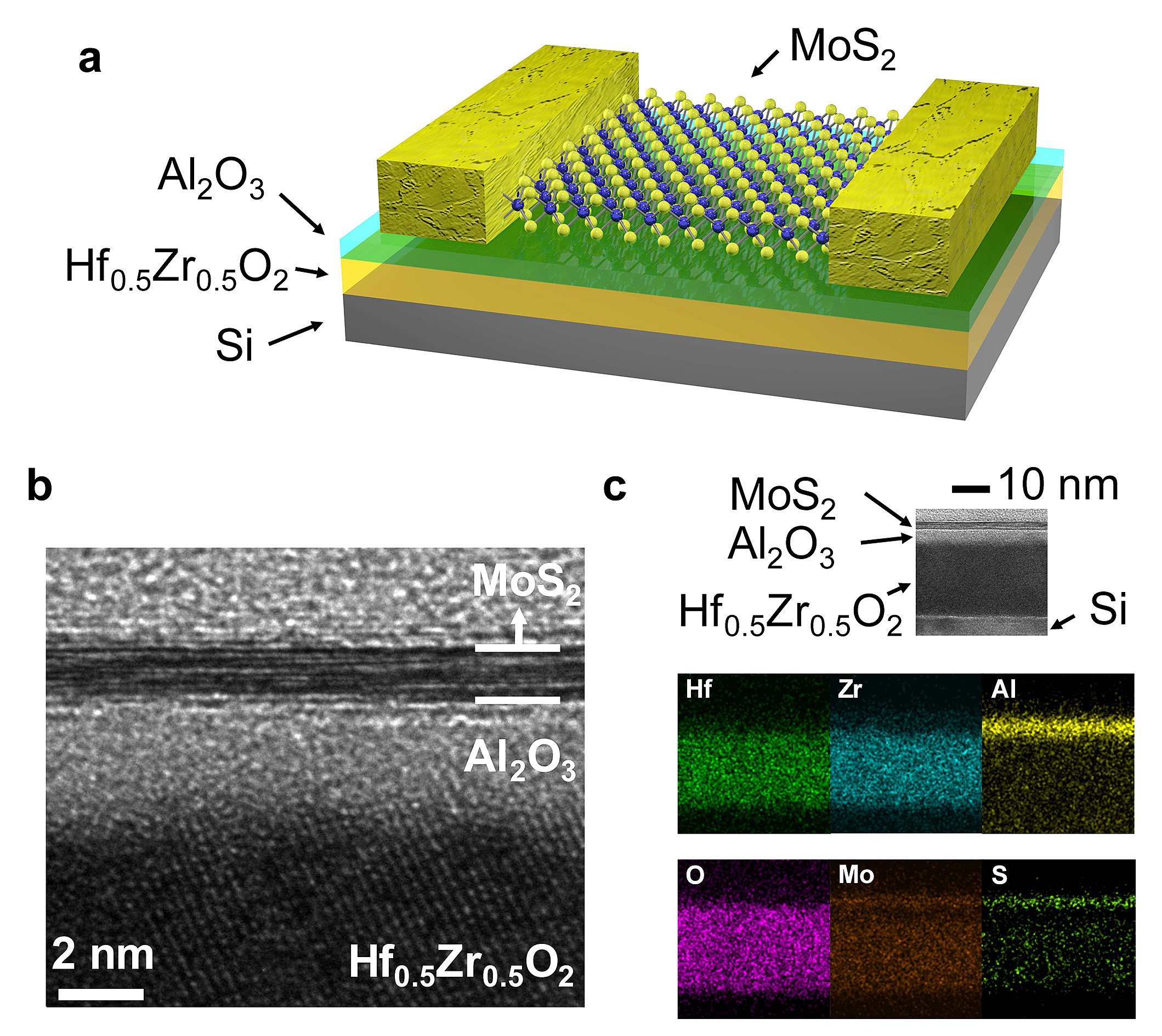 Negative Capacitance Could Bring More Efficient Transistors Circuits And Components Transistor As A Current
