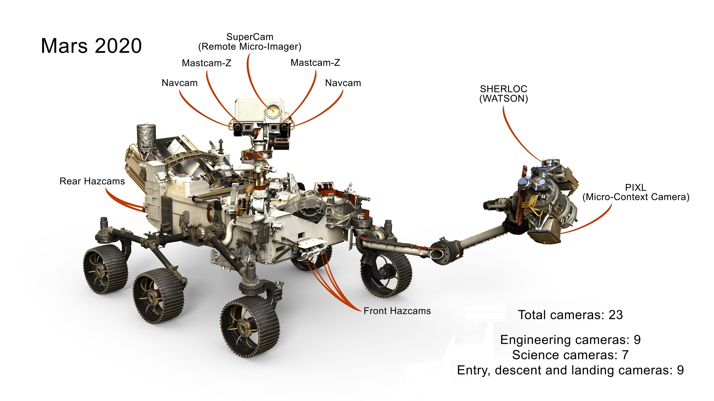 next mars rover will have 23 eyes rh phys org Curiosity Rover Size How Big Is the Curiosity Rover