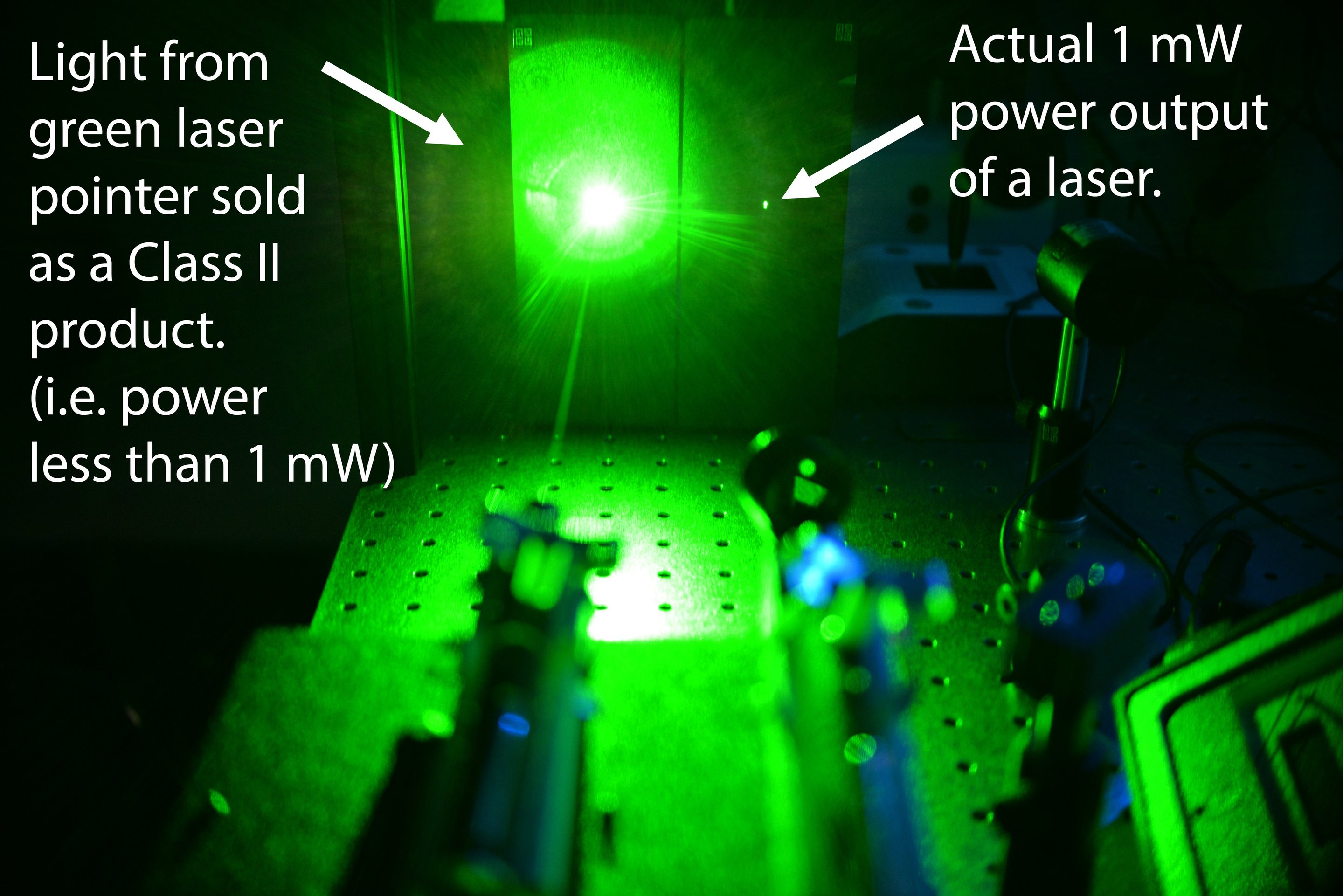 Public Unwittingly Buying Dangerous Laser Pointers, Warn Scientists