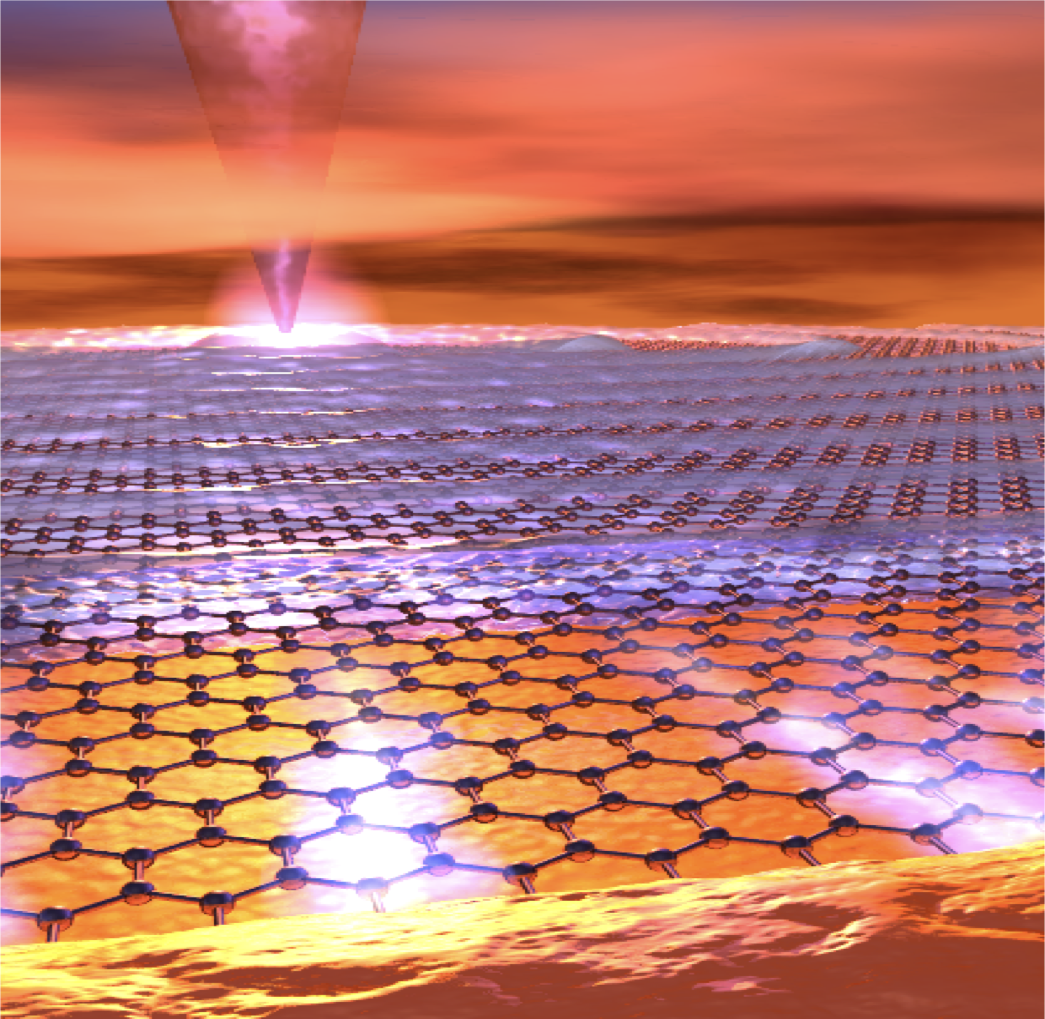 Observing electrons surfing waves of light on graphene