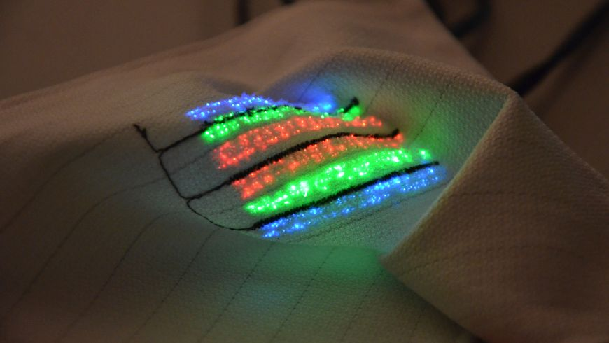 soft sensors for smart textiles