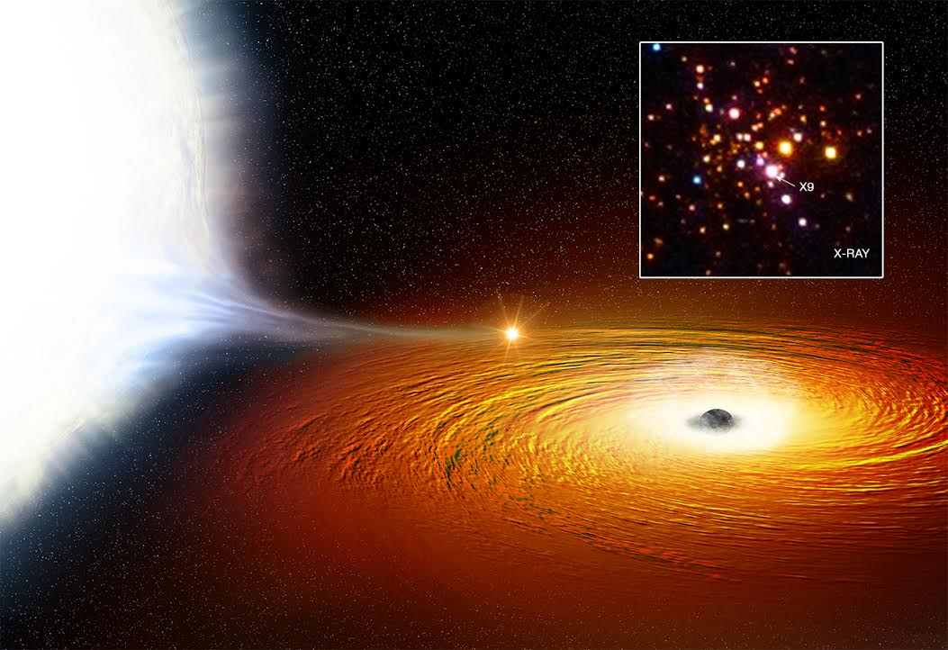 NASA's Chandra X-ray Observatory discovers star orbiting a black hole