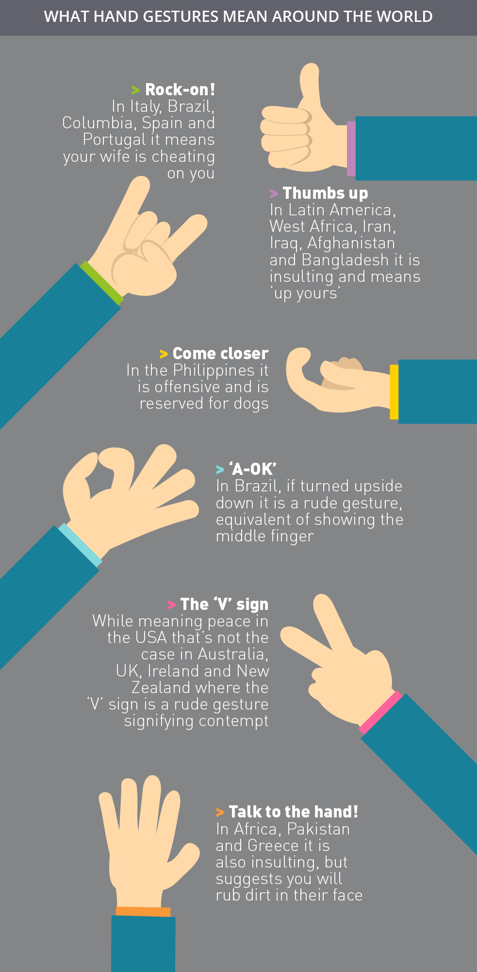 Meaning of sexual hand gestures