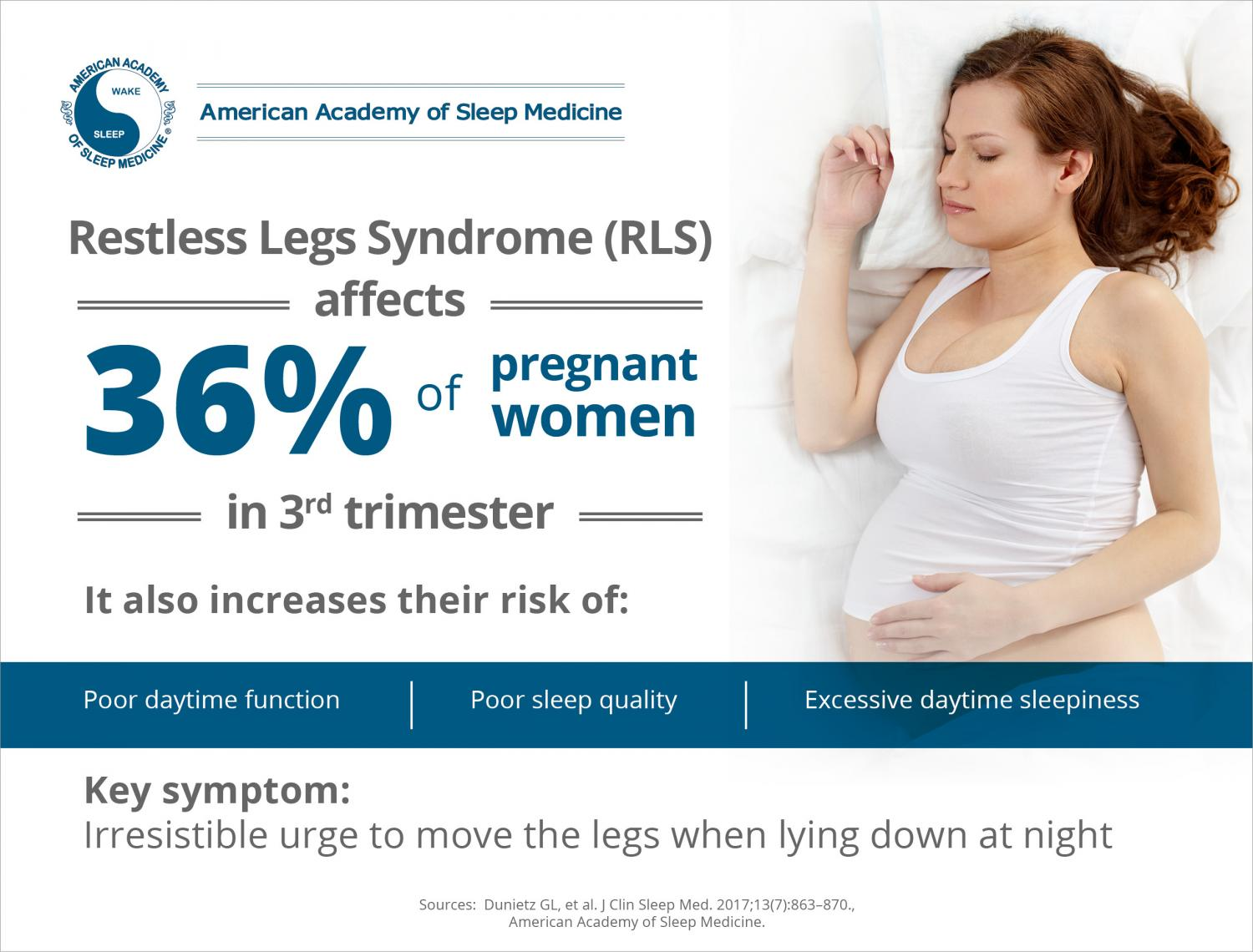 an analysis of restless legs syndrome Restless legs syndrome symptoms are very different from other symptoms of multiple sclerosis  a systematic review and meta-analysis.