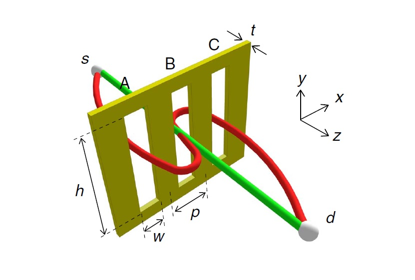 Physicists Detect Exotic Looped Trajectories Of Light In Three Slit