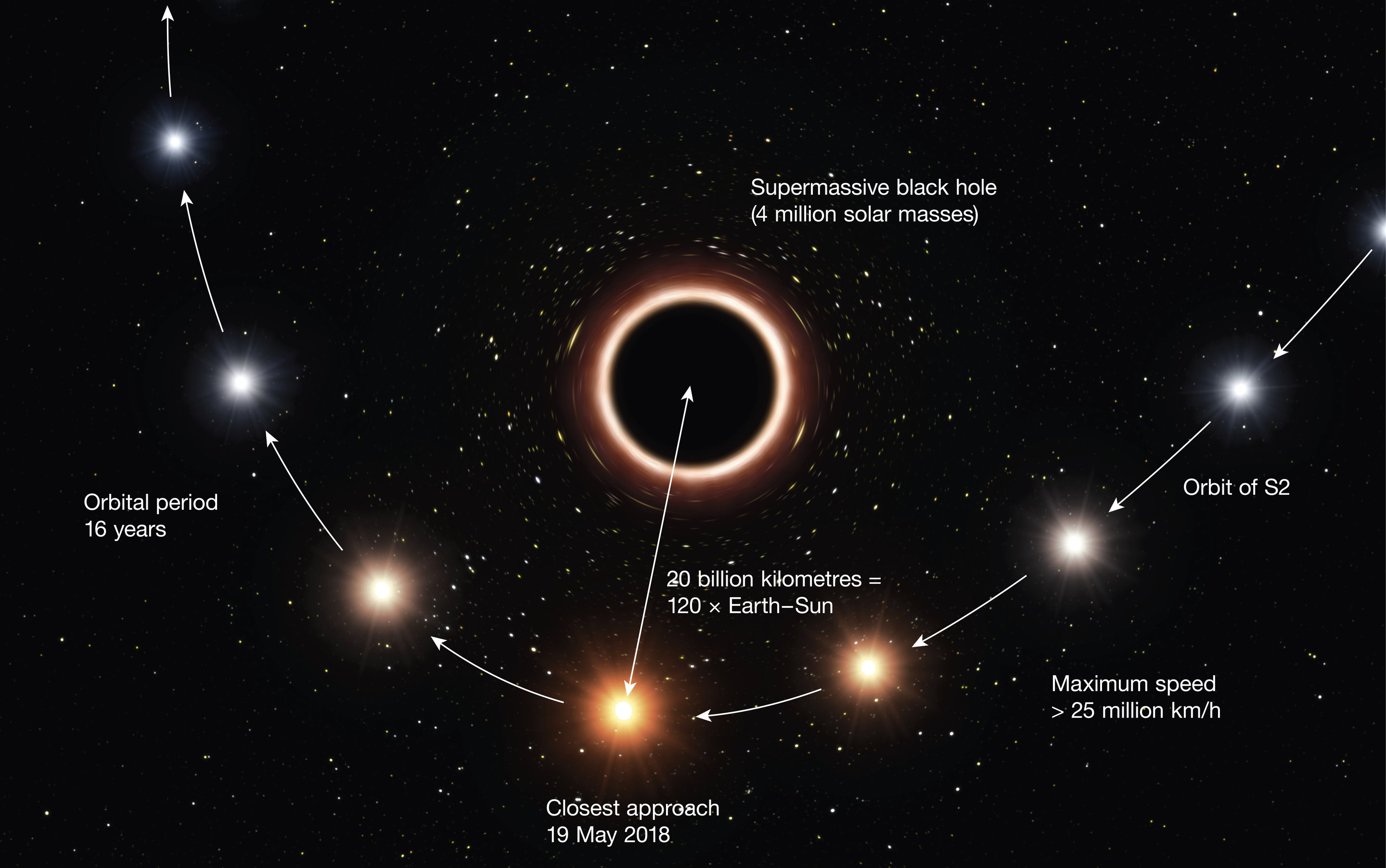 black holes and relativistic stars - photo #2