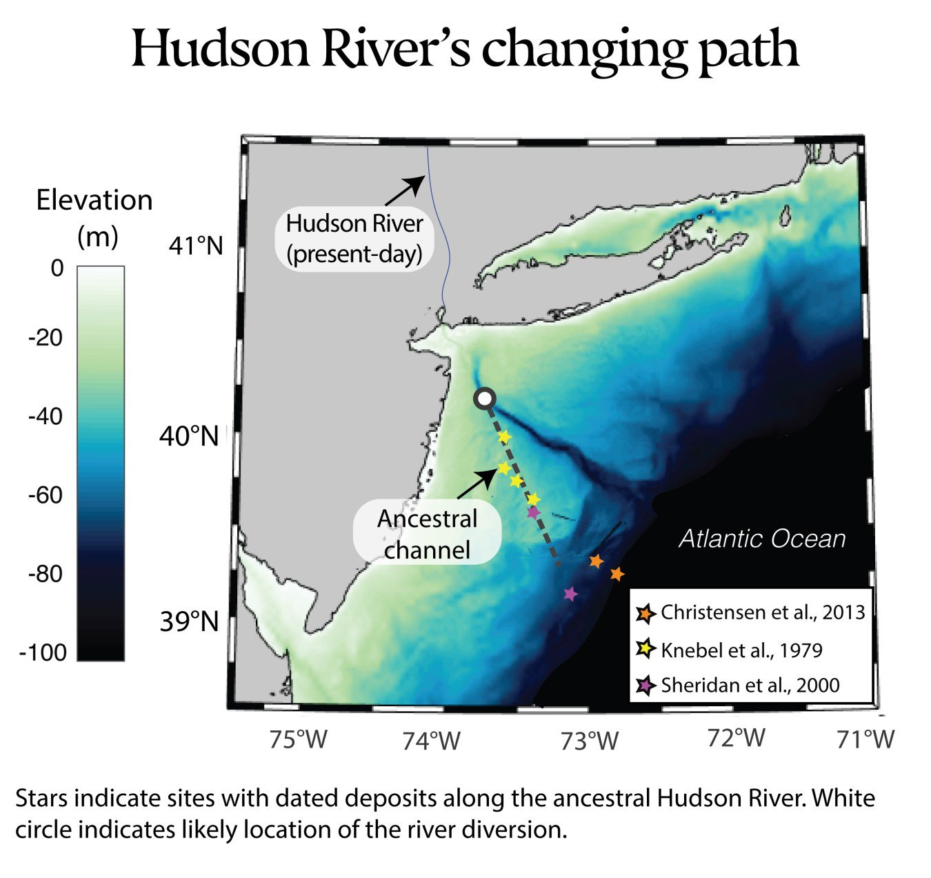 Ancient changes along the Hudson offer glimpse into how ice sheets grew