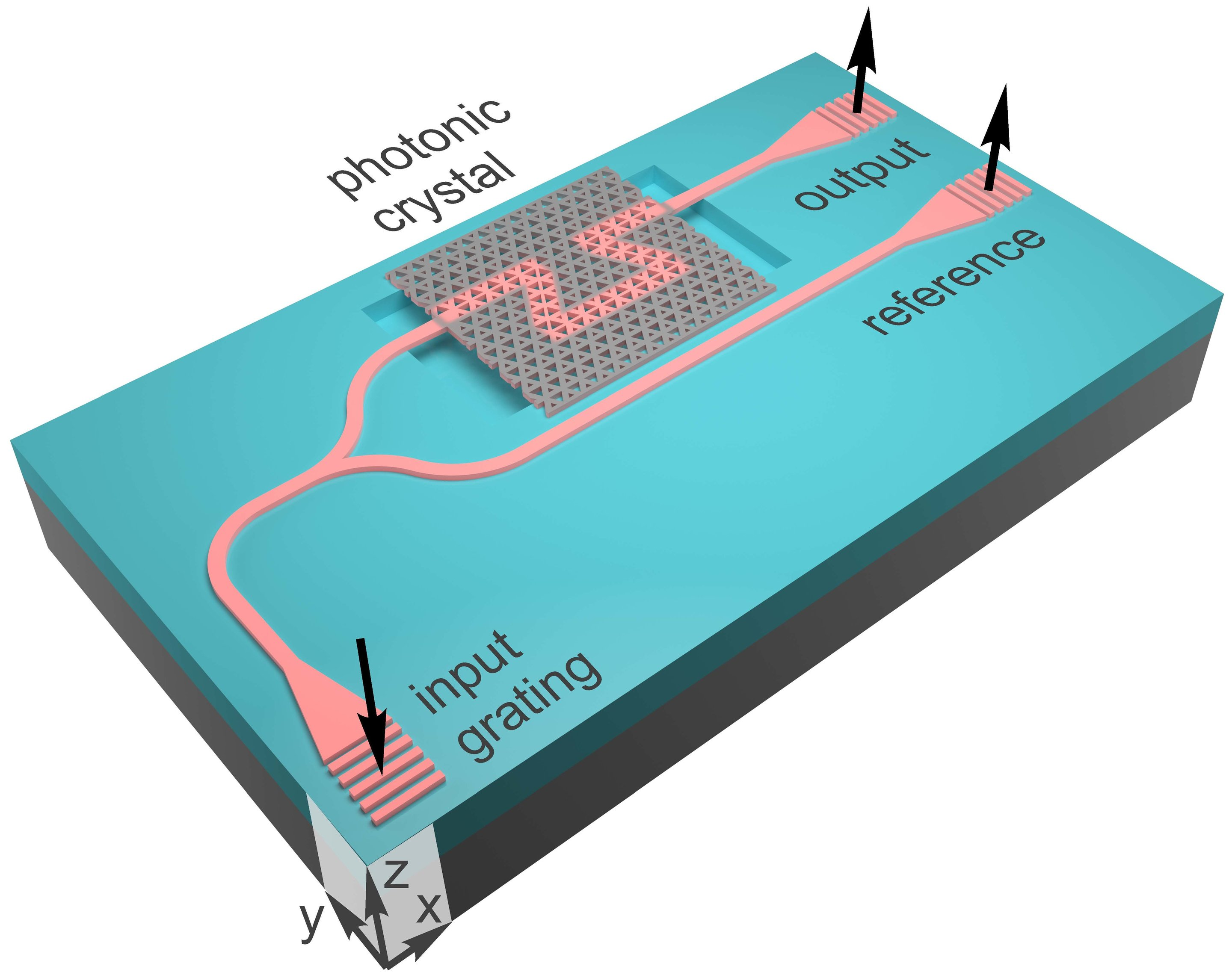 Bending light around tight corners without backscattering losses