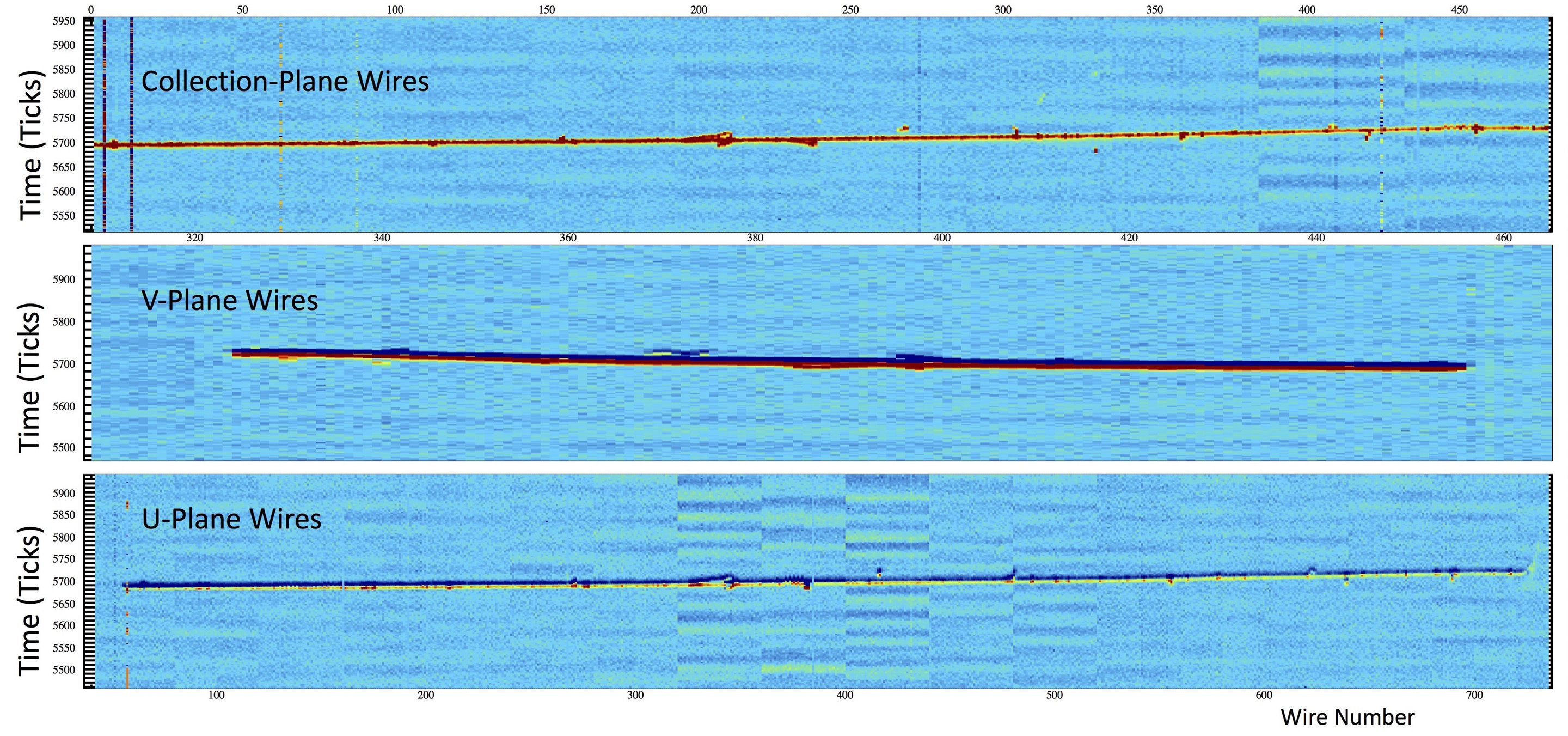 First particle tracks seen in prototype for international neutrino ...