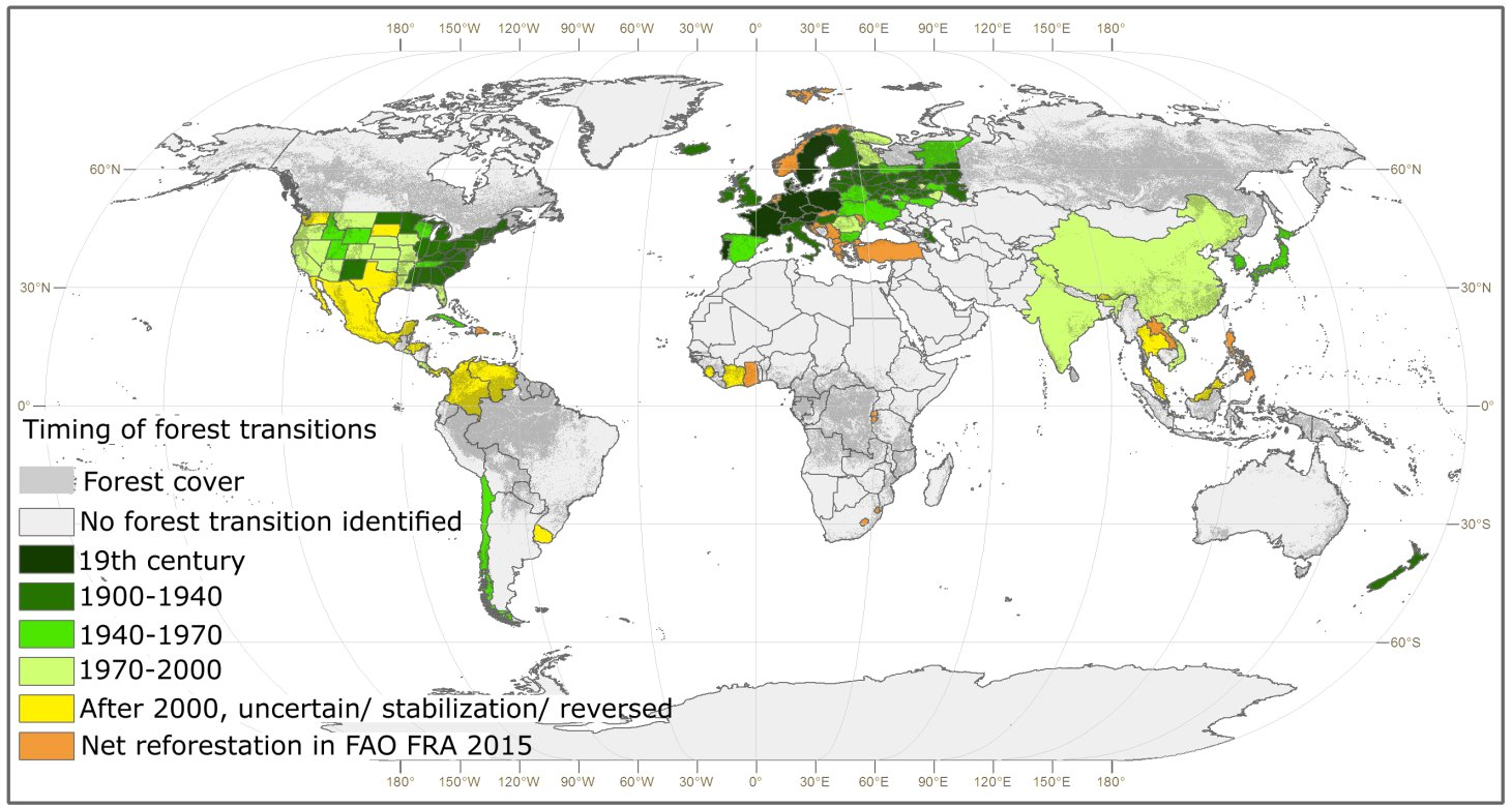 expansion of global forests reflects well being not rising co2