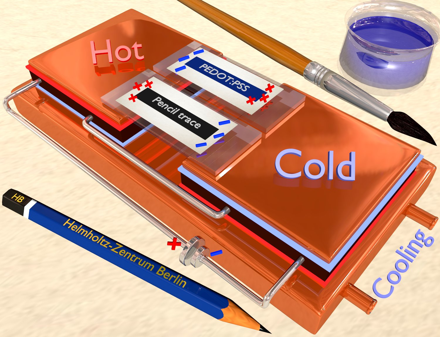 converting heat into electricity with pencil and paper