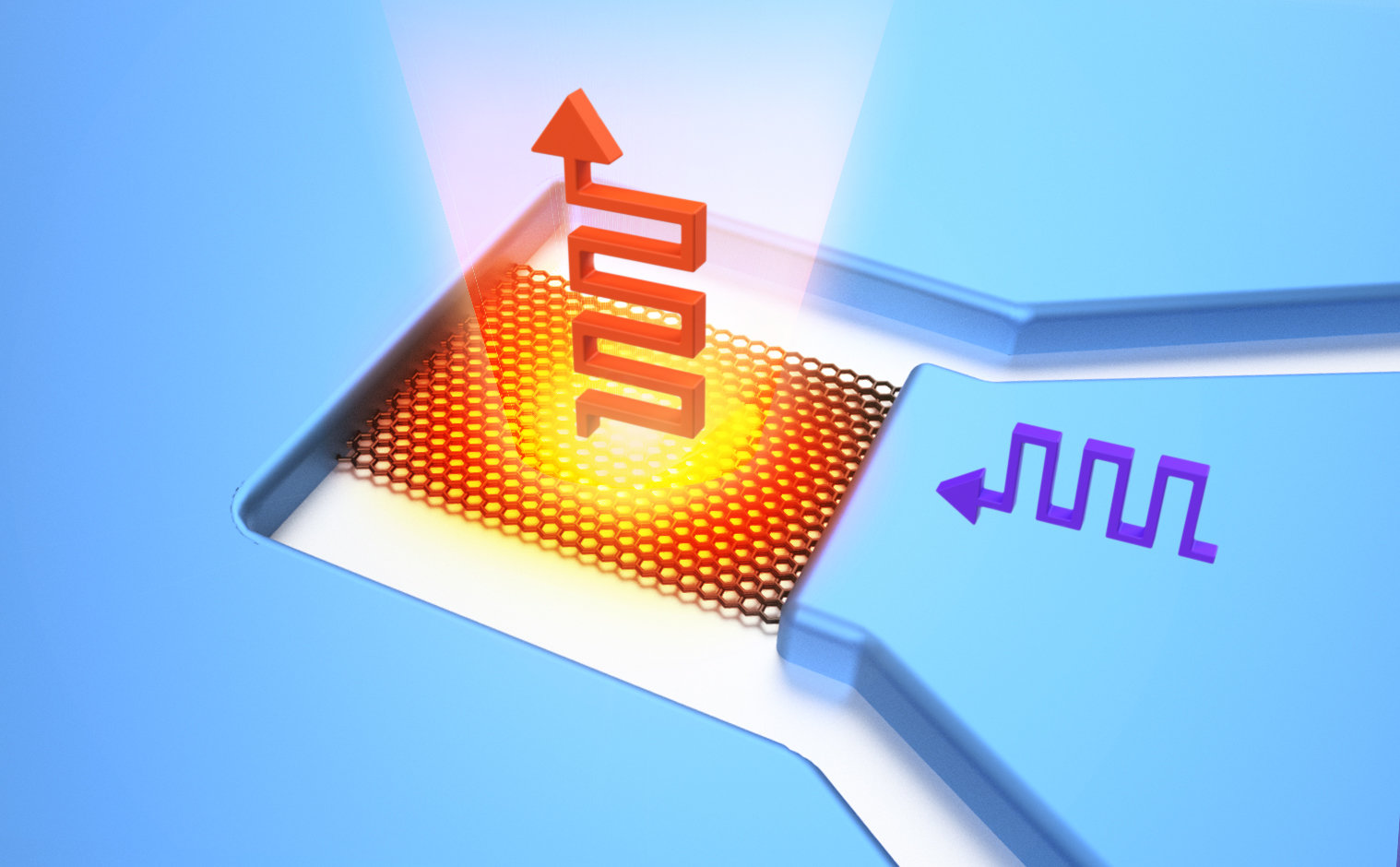 High Speed Light Emitters Integrated On Silicon Chips Can Enable Novel  Architectures For Silicon Based Optoelectronics.