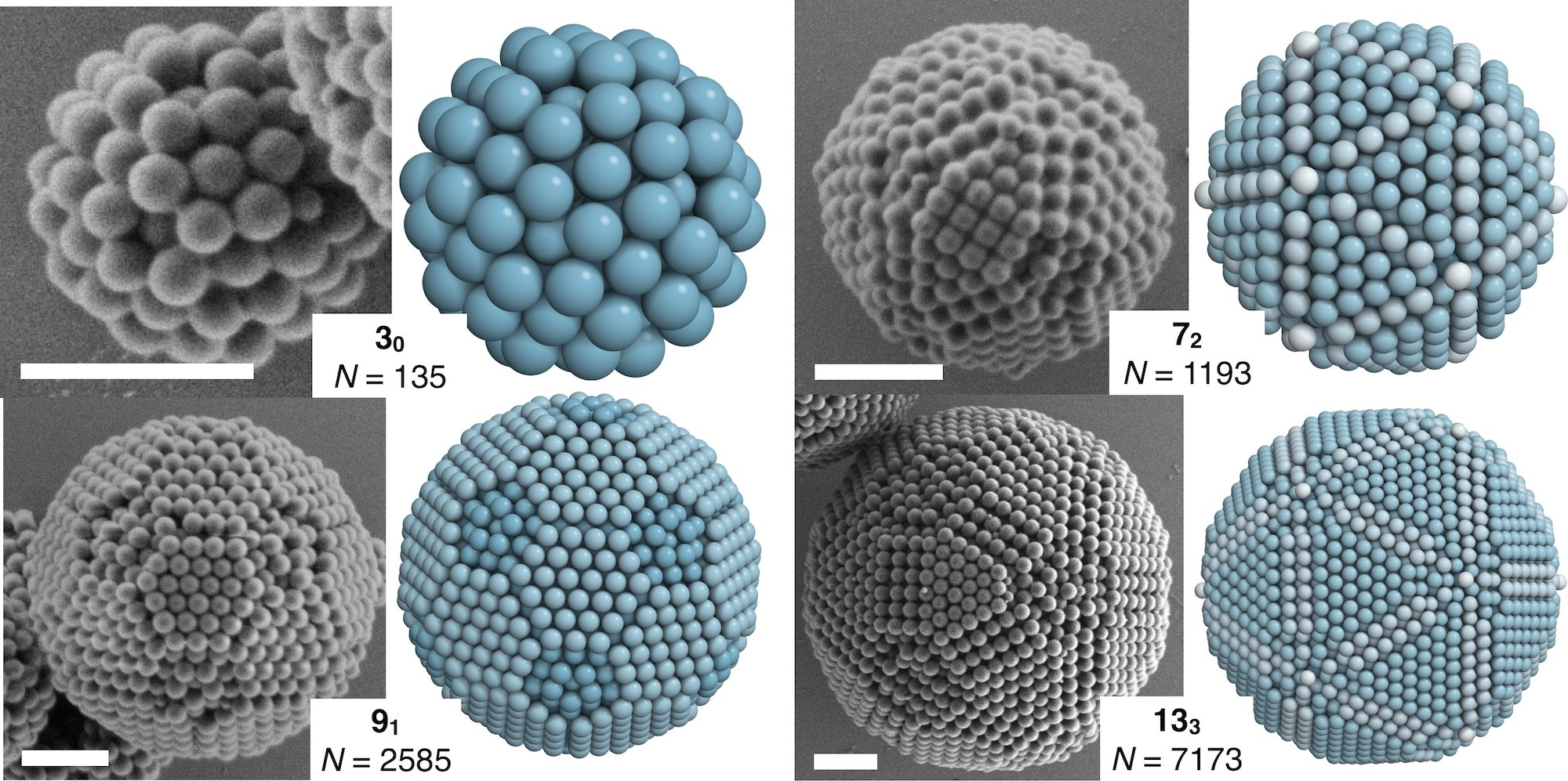 Magic number colloidal clusters