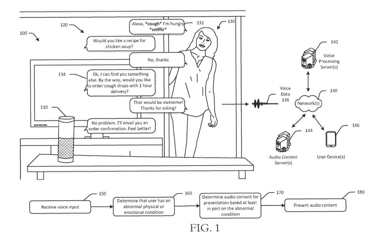 Credit: United States Patent 10,096,319