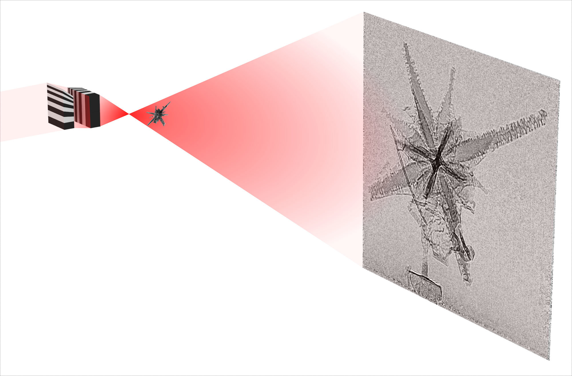 Sharpening The X Ray View Of Nanocosm Lithography