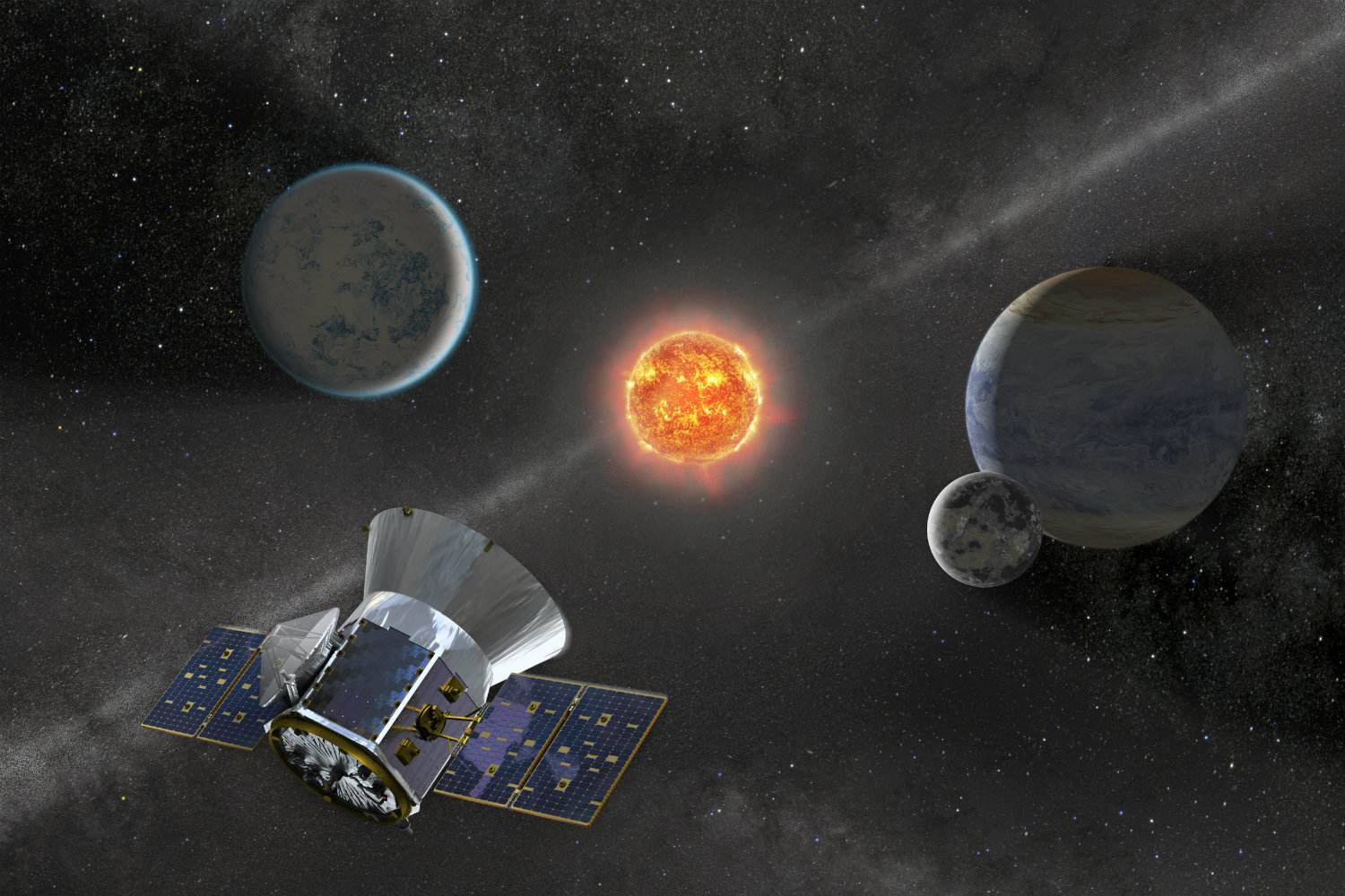 TESS telescope found an exoplanet in a red dwarf 38