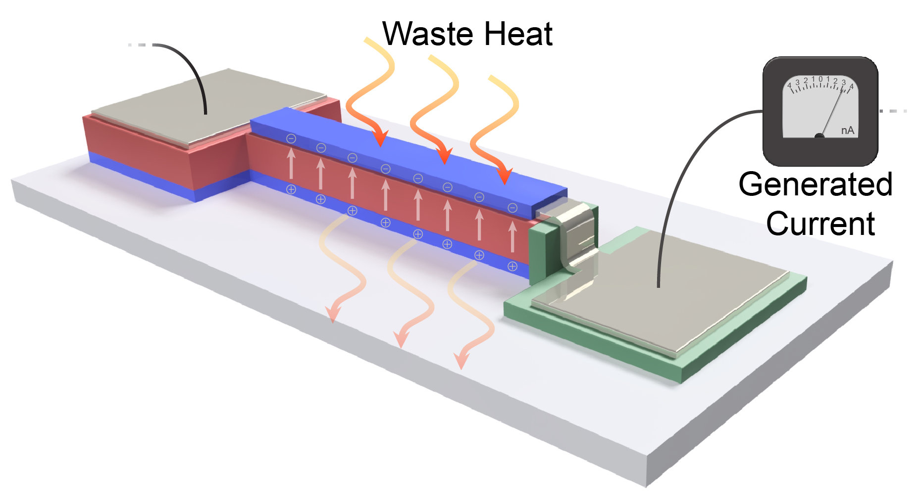 Thin film converts heat from electronics into energy