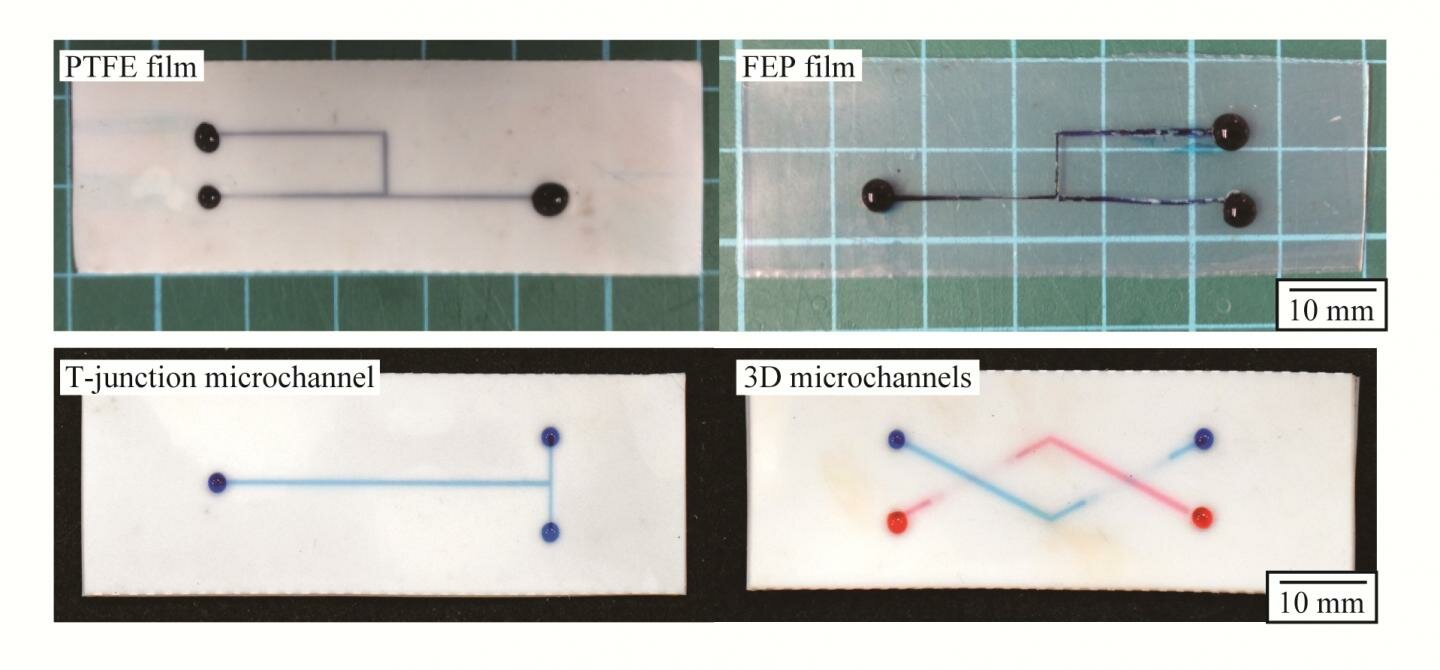 Researchers develop new methods to create microfluidic devices with fluoropolymers