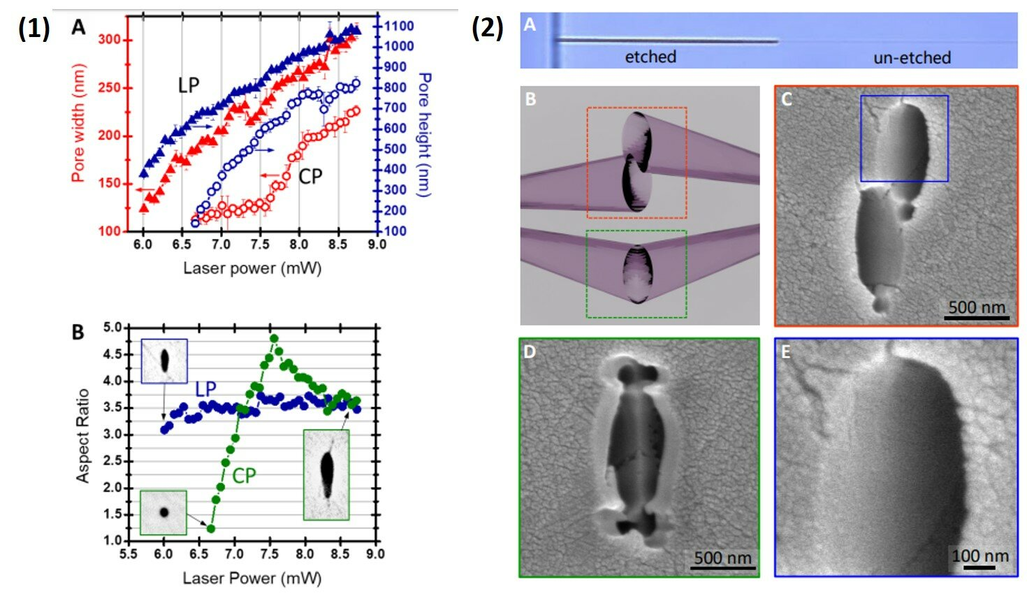 Three-dimensional femtosecond laser nanolithography of crystals
