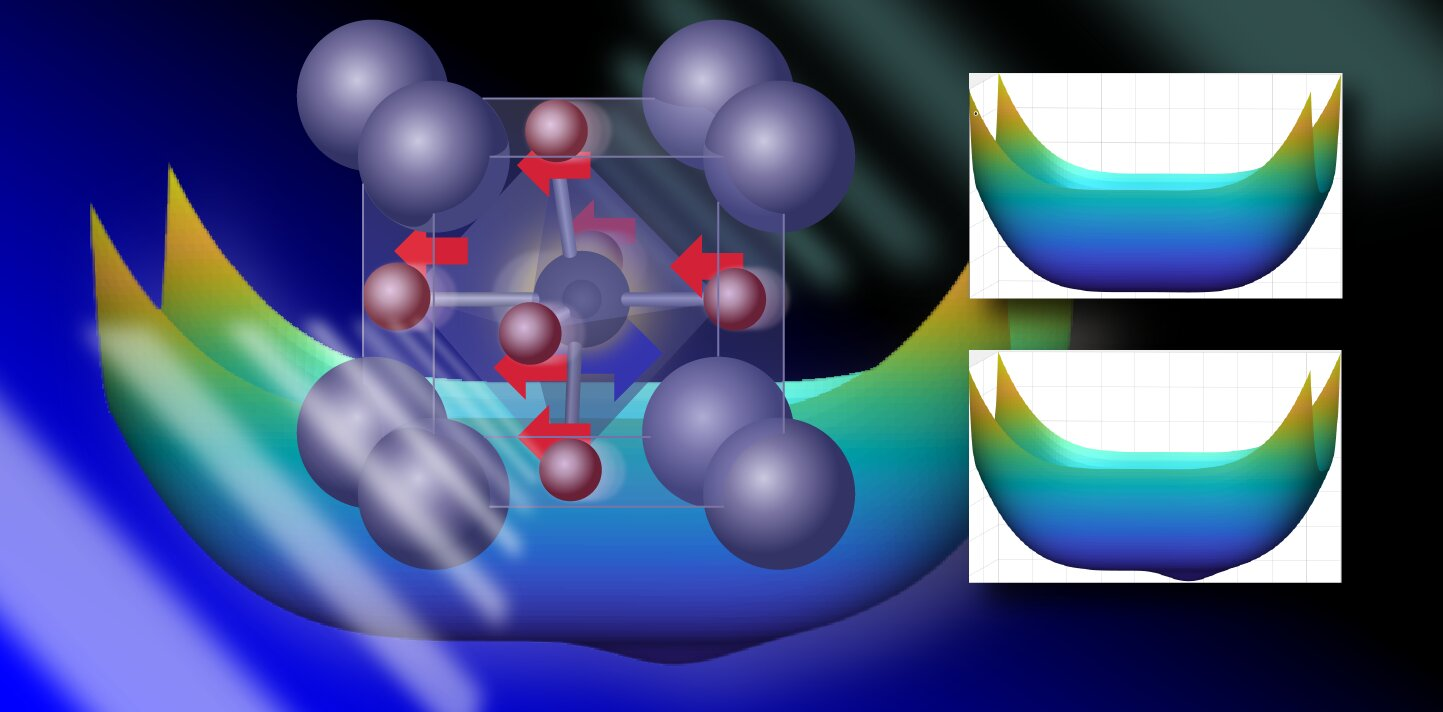 Revealing 'hidden' phases of matter through the power of light
