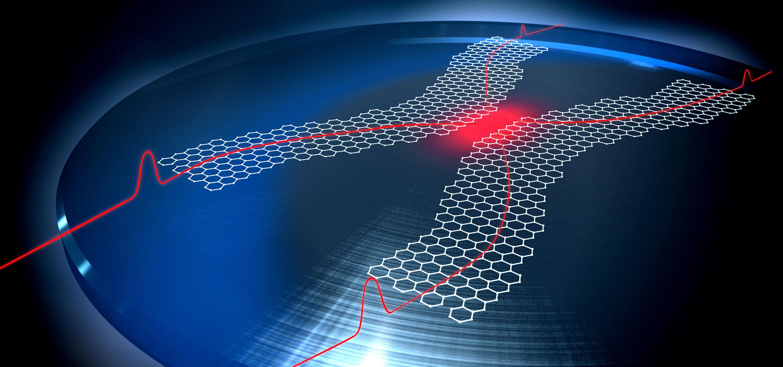 Quantum computing with graphene plasmons - Phys.org