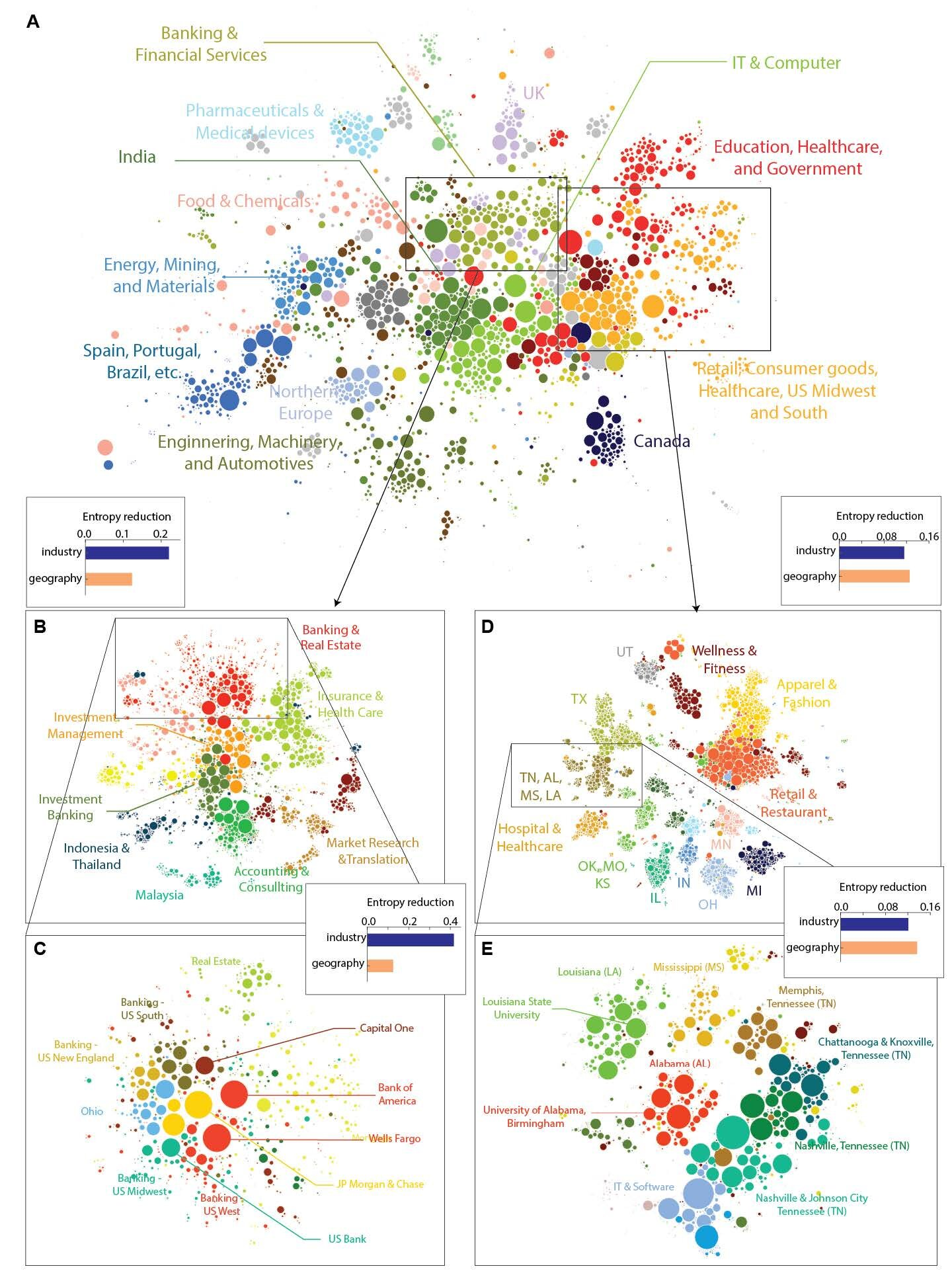 Researchers map global economy in collaboration with LinkedIn