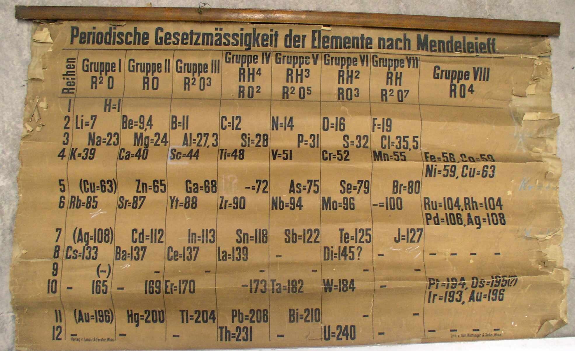 Verdens eldste kjente periodesystem. Foto