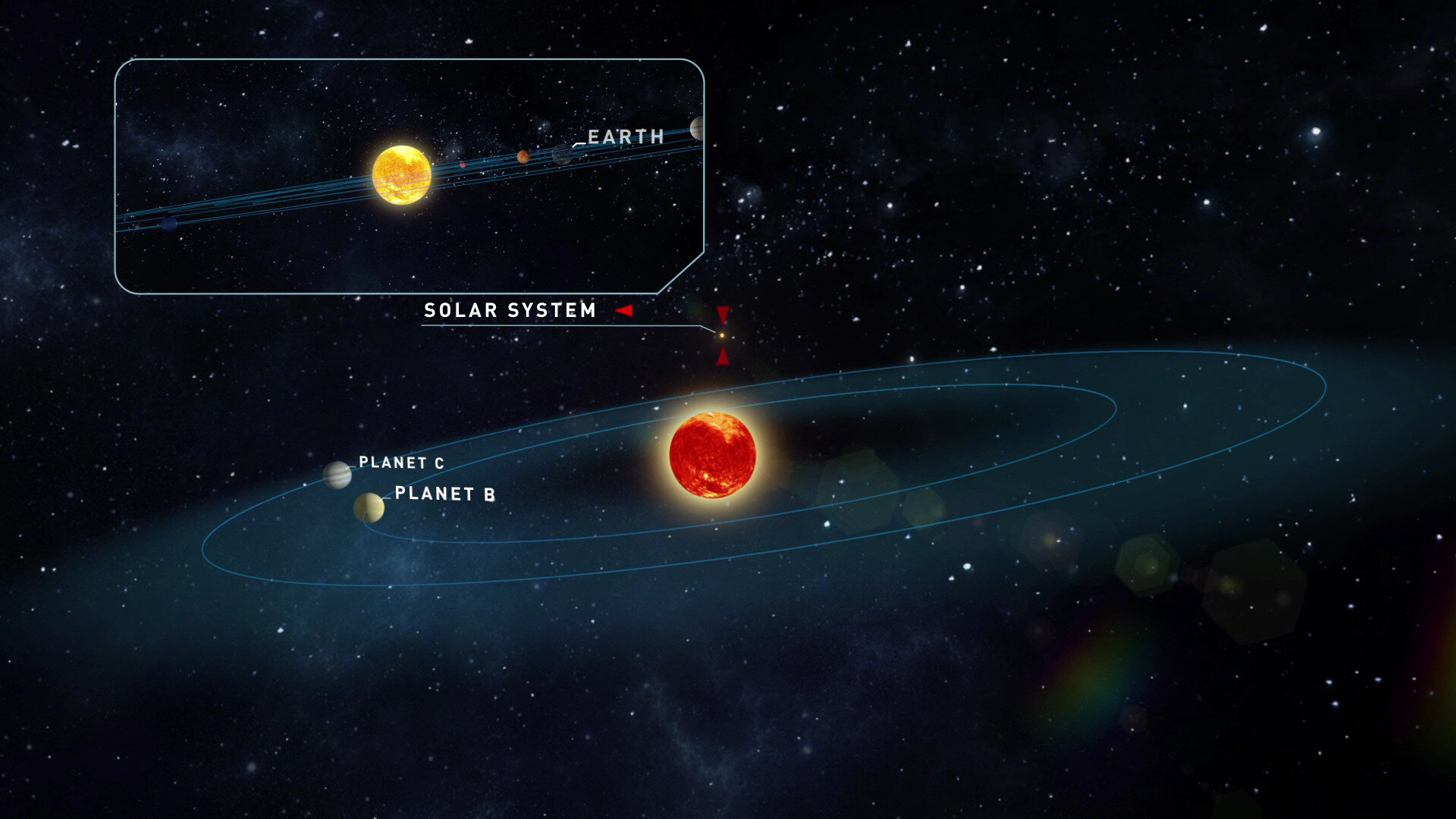 New Earth-like exoplanets discovered around red dwarf ...