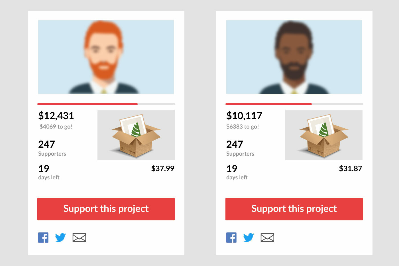 Racial bias matters on crowdfunding sites like Indiegogo, Kickstarter, and GoFundMe