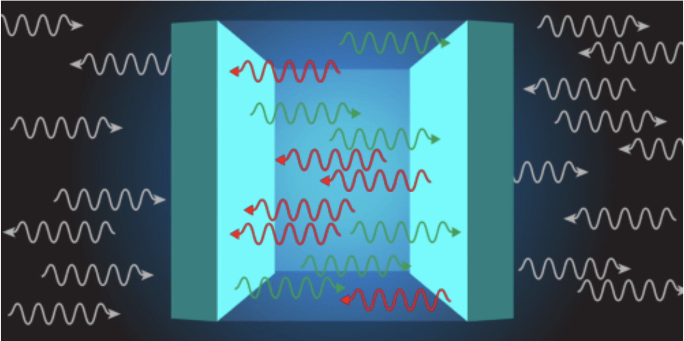The force is with us, always? Tuning quantum vacuum forces from attractive to repulsive