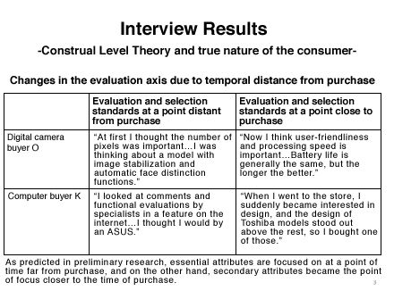 Construal Level Theory: Opening Consumer Behavior Research With A