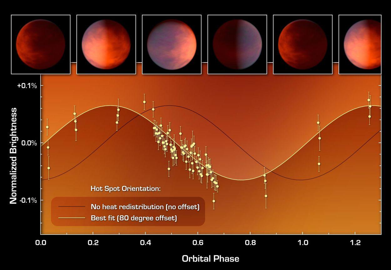 astronomers find weird warm spot on an exoplanet