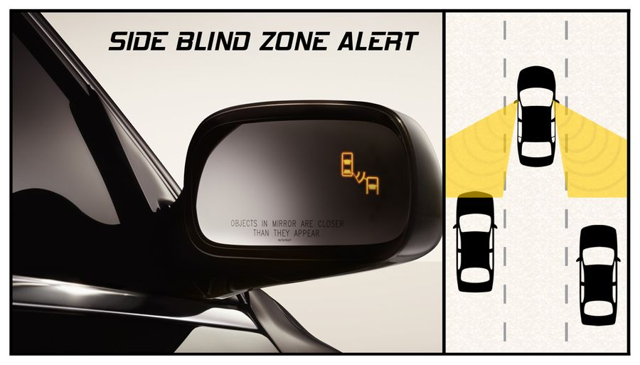 side blind zone alert in buick lacrosse can help avoid lane change mishaps. Black Bedroom Furniture Sets. Home Design Ideas