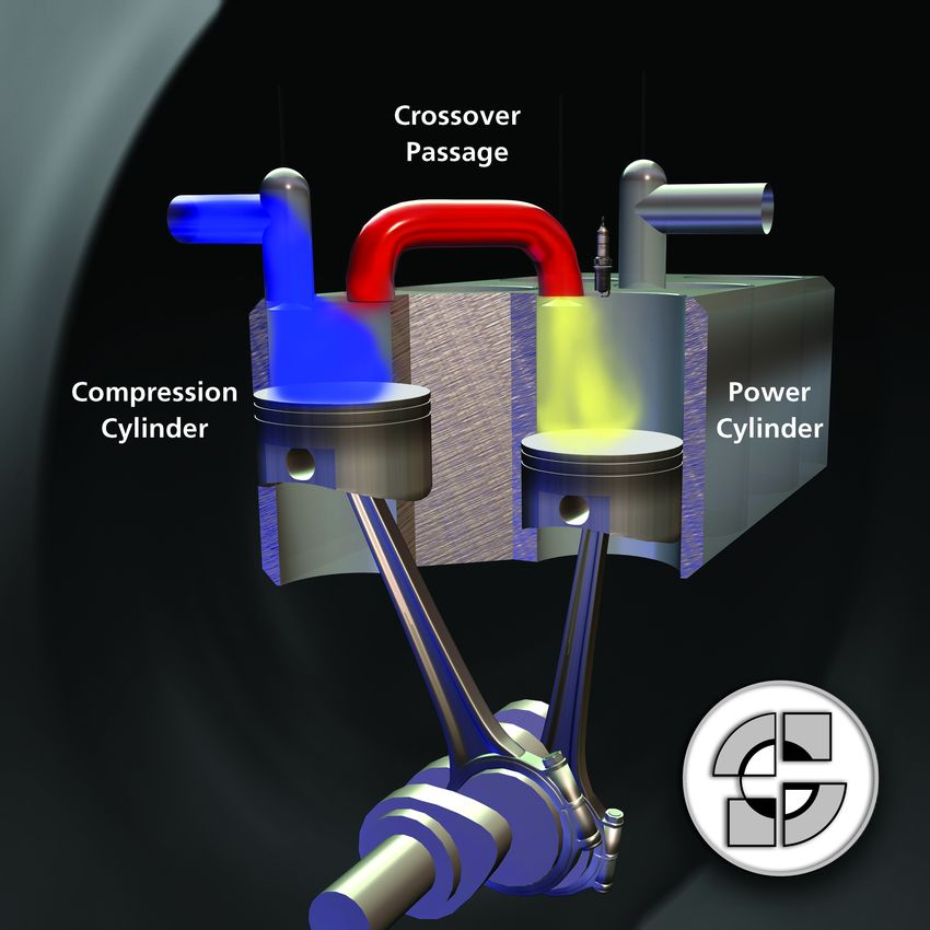 split cycle engine now more efficient than traditional combustion split cycle engine image scuderi group
