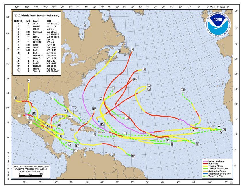 Active Atlantic hurricane season was a gentle giant for US