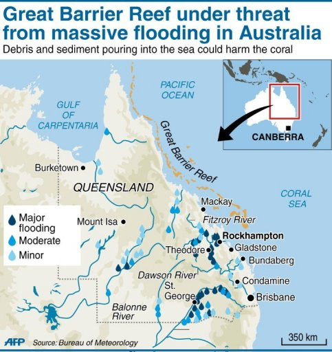 Cyclone adds to Barrier Reefs flood woes