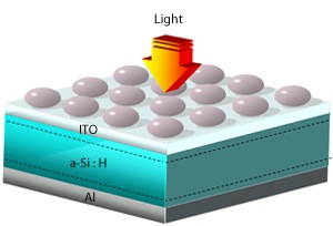 Solar Cells Can Be Made Thinner And Lighter With The Help